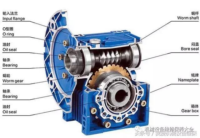 擺線針輪減速機安裝、使用、維修中常見故障詳解,收藏應急備用