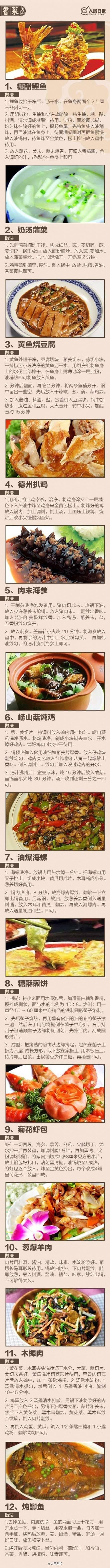 八大菜系的100道菜做法