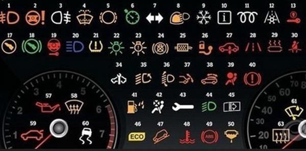 汽车故障灯标志图解4