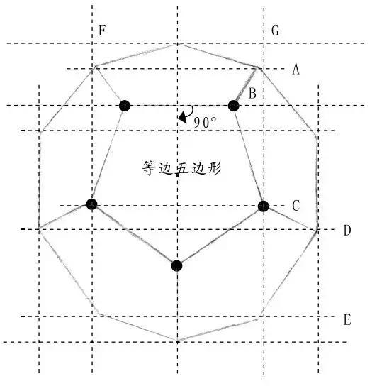 少儿素描基础教程-球体画法解析