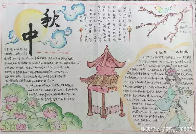 中秋节英语手抄报