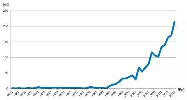 生酮饮食亚洲发展历史:99%的人不知道的那段历史