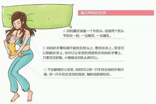 新妈妈必看:图解正确喂奶姿势,很实用!