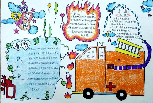 简单易画的消防安全手抄报