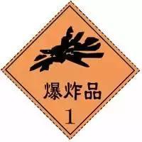 危险化学品分类及标志,家长速速收藏关键的时候可能救孩子一命!