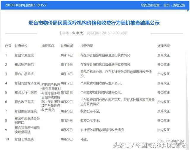 北京廣慈中醫院電話