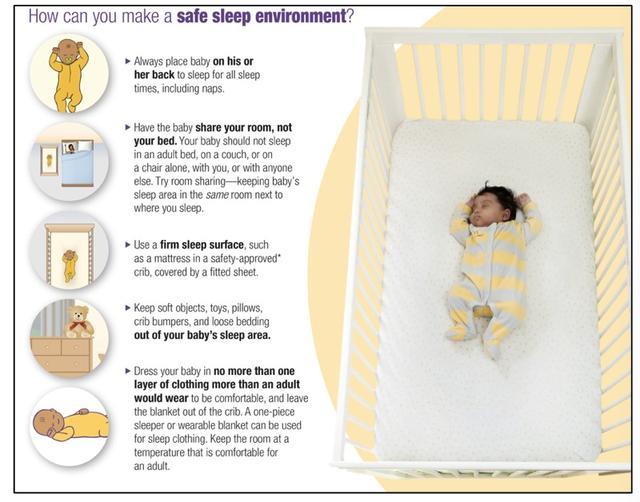婴儿到底应该用什么姿势睡觉?错误的睡觉姿势后果很严重!