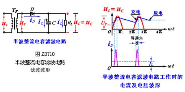 电容滤波电路图