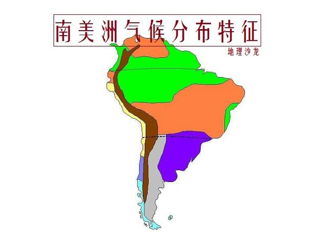 南美洲国家