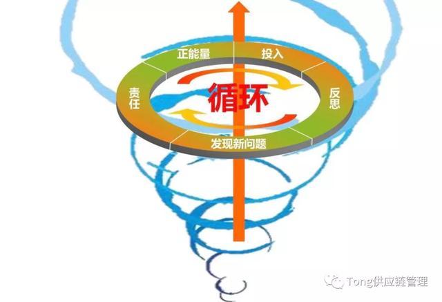 """创业咨询:""""从思维上改变,从行动上突破"""""""