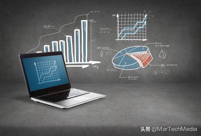 数字广告业务到底需要什么样的第三方监测企业?