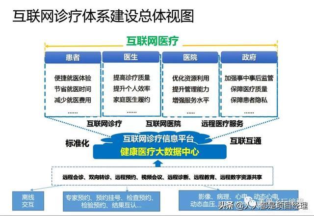 公益组织结构框架图