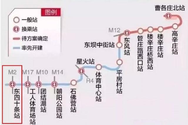 评析北京地铁3号线的9个车站:沉寂几十年的东四十条站也将被激活