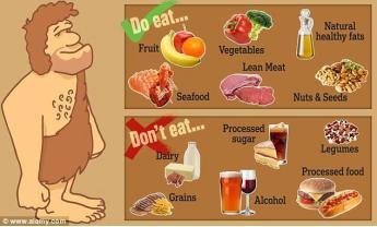 有哪些科学的饮食方法可以有效减肥?