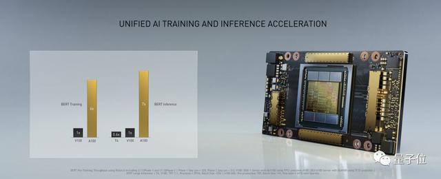 黄仁勋从煤气灶下取出最新GPU:7nm全新安培架构,售价20万美元