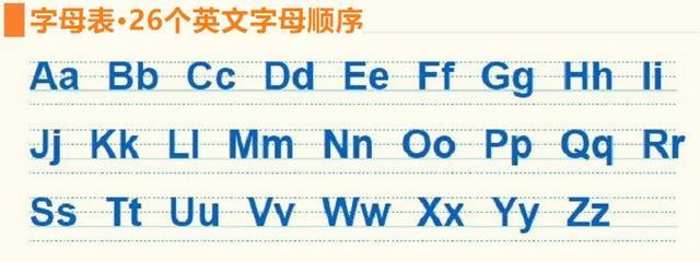 一年级26个英文字母书写规则和笔顺,寒假可多练习!_手机搜狐网