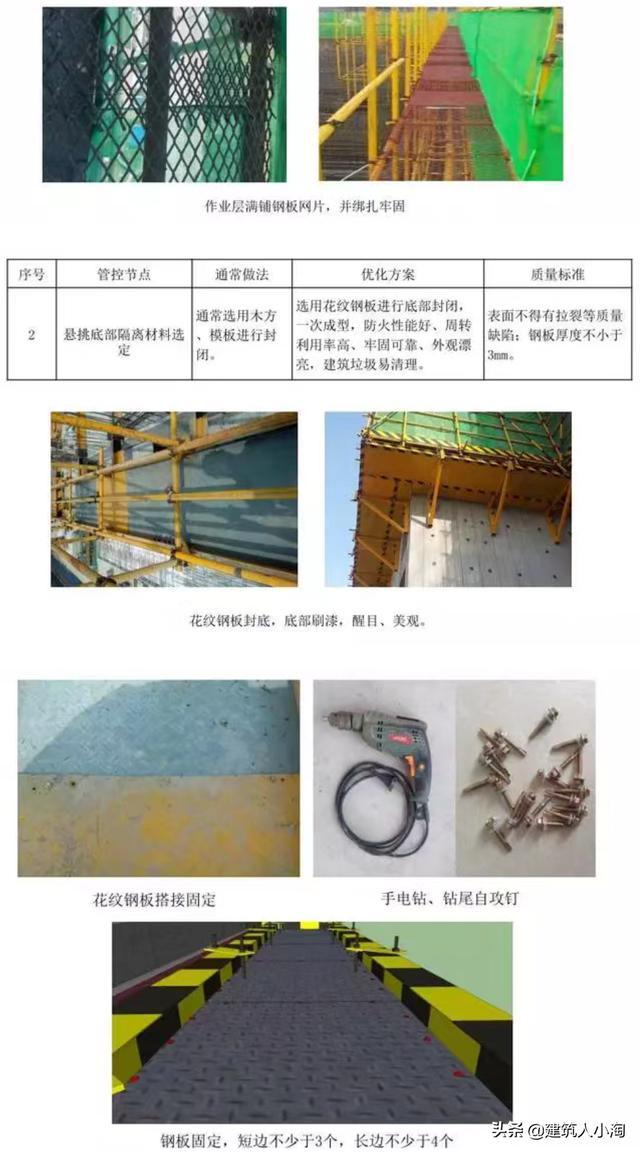 什么是悬挑式脚手架?其施工工艺流程