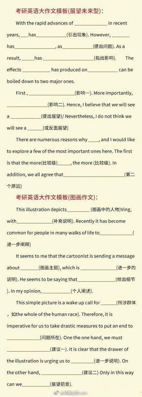 考研英语写作格式