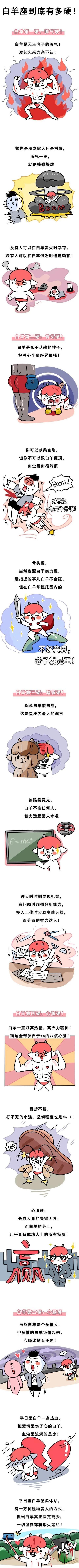 白羊座特殊符号复制