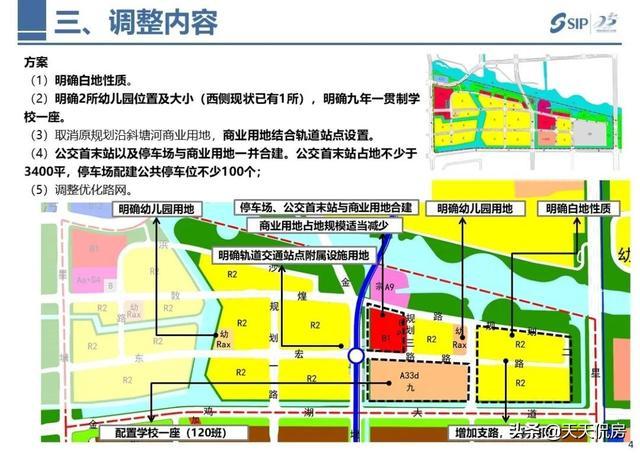 园区未来新房量激增!新增8宗宅地,共77万方!就在上东区Pro旁