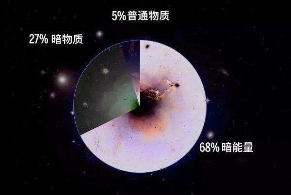 天文学概论尔雅.doc - 淘豆网