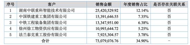 「新鼎资本研究」新三板优质企业之九十七——海希通讯