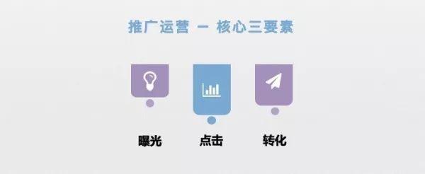 应用app推广方案插图5