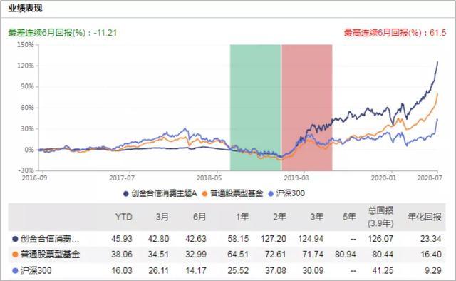 A股连续大涨,市场火热!上半年看医药,下半年看什么?