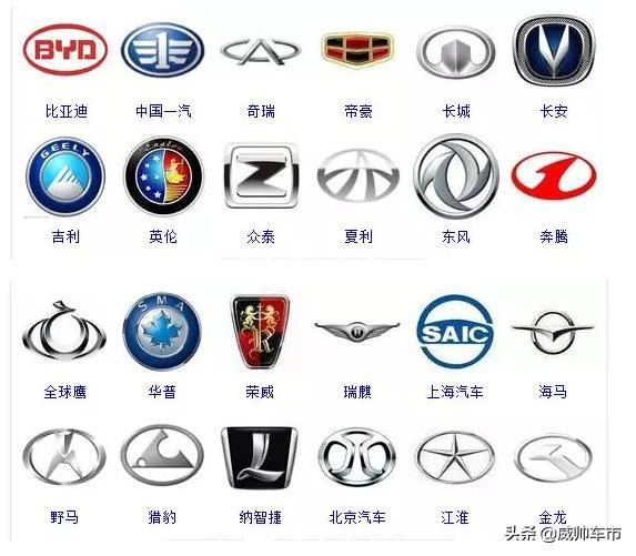 【文章】国内汽车车标大全(105个),认识30个就算老... _汽车之家