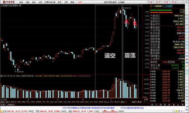 """大盘陷入震荡整理,""""回踩勾头""""类股票仍是弱市中一道靓丽风景"""