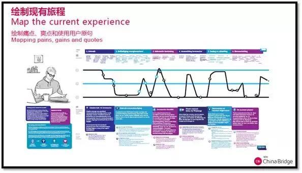 足浴店服务流程图片