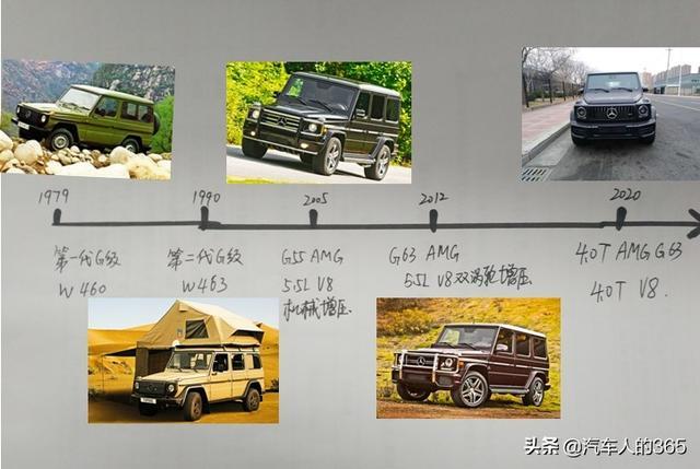 奔驰新款G级-增AMG版本 搭全时四驱系统