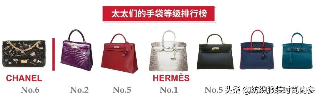 《三十而已》阔太太们为何钟爱Hermès?爱马仕包制作过程大揭秘