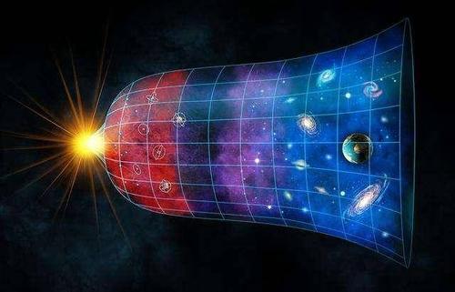 宇宙大爆炸后的时间表,每一秒都是一个世界