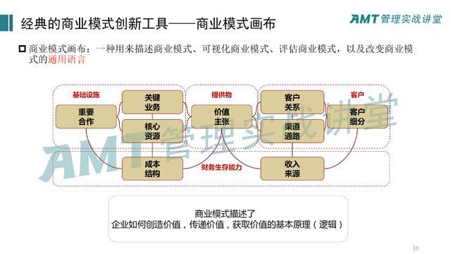 李彤:用新技术创新商业模式,注定是跨越式发展
