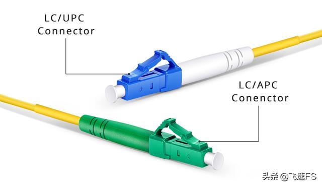 sc口光纤怎么安装