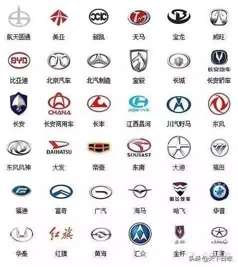 汽车标志大全及名字