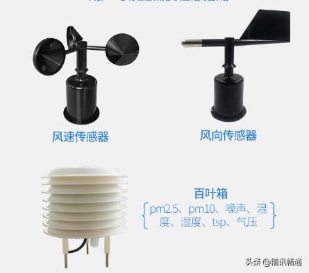 精讯畅通:智慧城市——噪声扬尘监测系统
