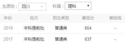 深圳大学、南方科技大学,我国发展势头最强劲的两所大学