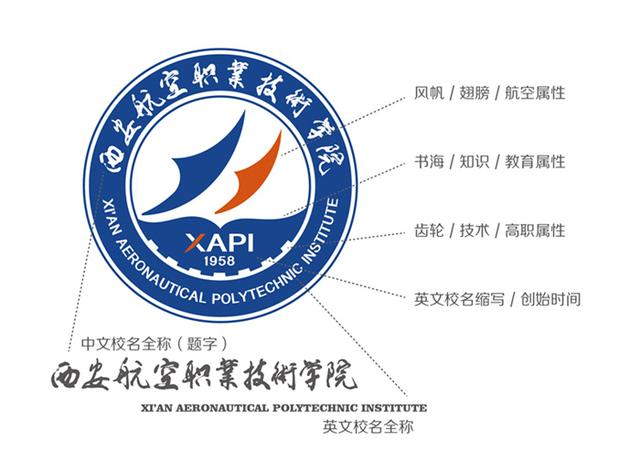 学院概况-西安航空职业技术学院-招生信息网