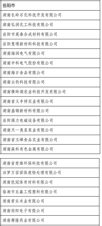 正在公示!岳阳这22家公司拟入选湖南省小巨人企业