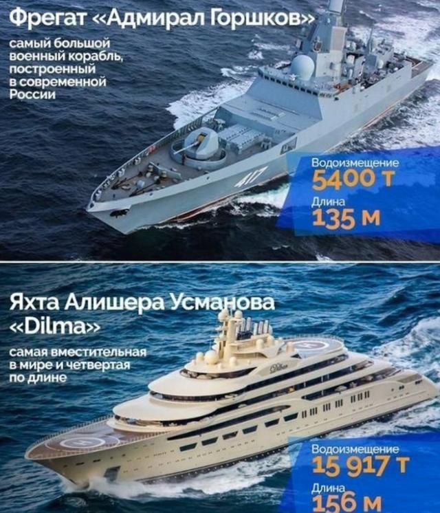 俄海军有多尴尬</b>?自己的战舰才五千吨,<span style=
