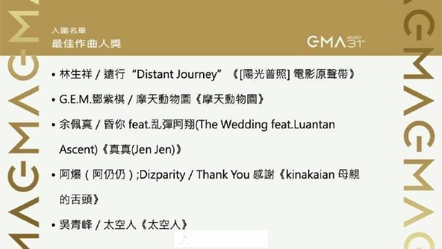 金曲奖入围名单出炉,吴青峰与邓紫棋成为最大赢家