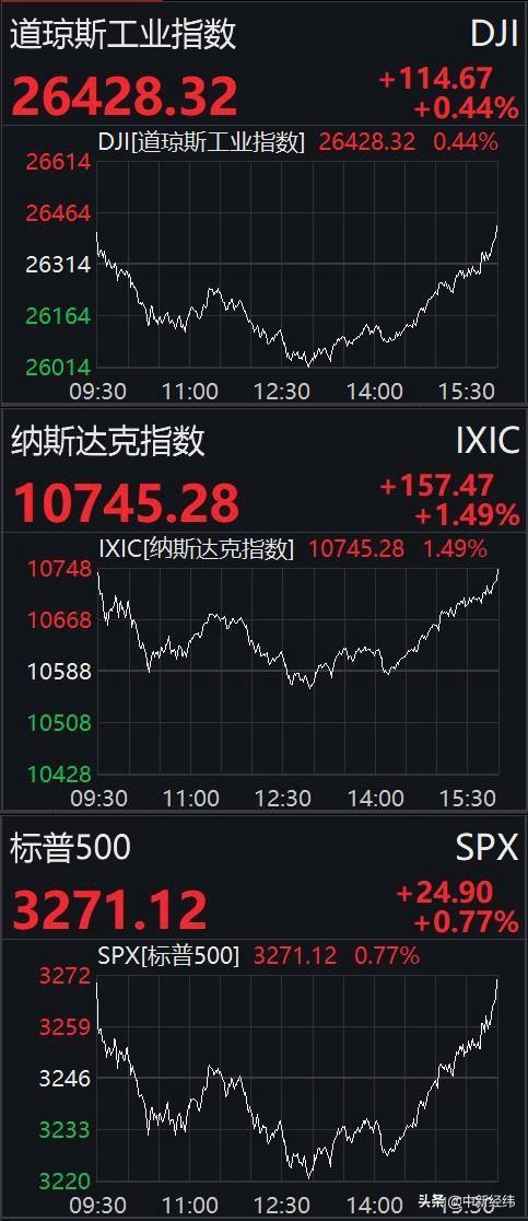 美股 苹果股价 新高