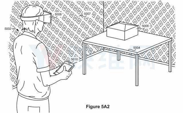 苹果新申请专利深度描述了其AR/MR头显工作方式