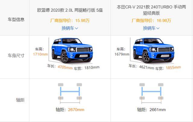 入门级车型也有料,这两款日系SUV值得一品