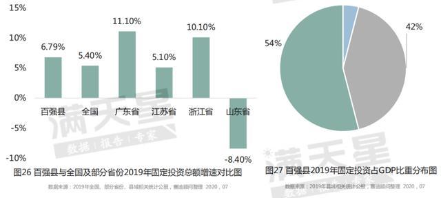 最新中国百强县ballbet贝博app下载挂零!比肩太原,昆山江阴GDP突破4000亿大关