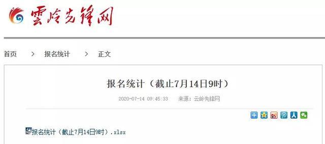 截止7月14日9时,2020年云南省公务员报名缴费人数已出