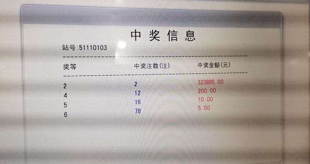 寻找双色球836万元大奖得主