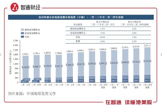 中国蜀塔:2020年创业板的第六家公司,现金等价物仅有272.6万元